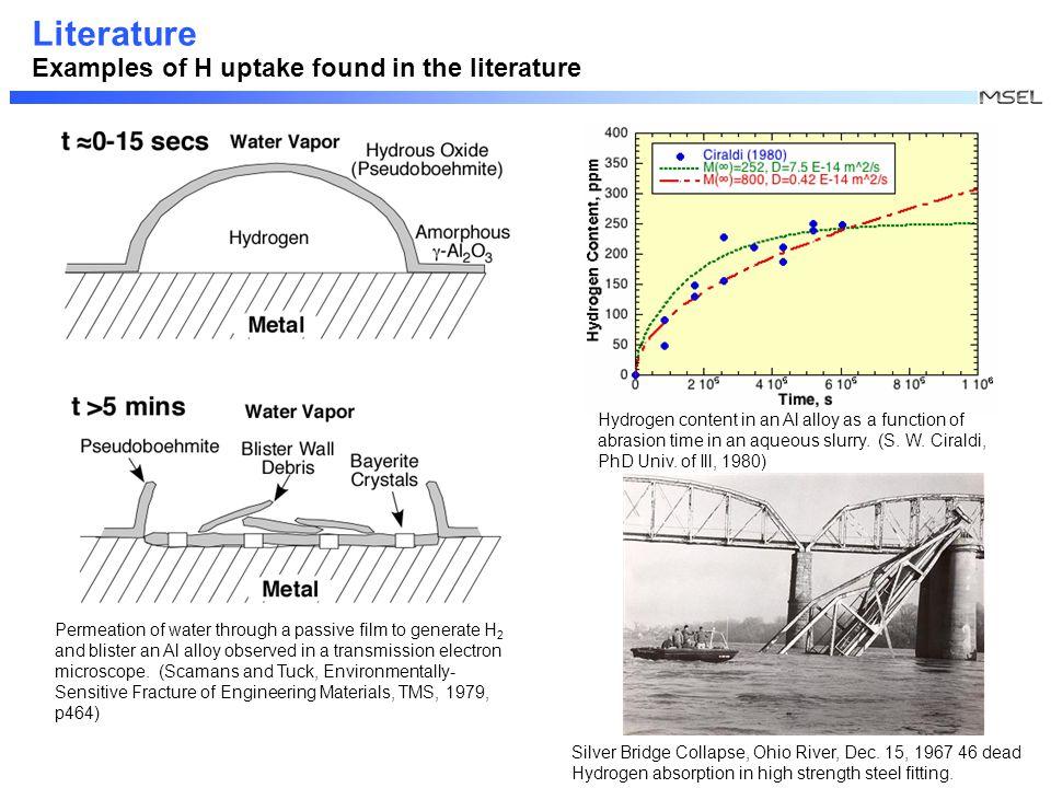 Literature Examples of H uptake found in the literature Silver Bridge Collapse, Ohio River, Dec.