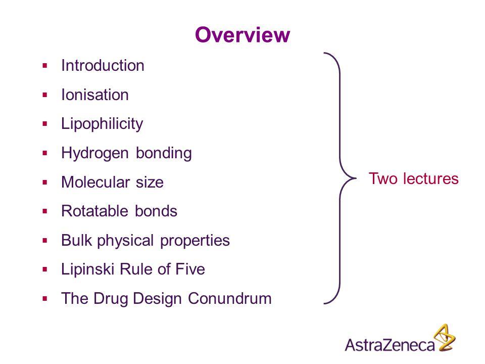  Solubility, including in human intestinal fluid  Hygroscopicity, i.e.