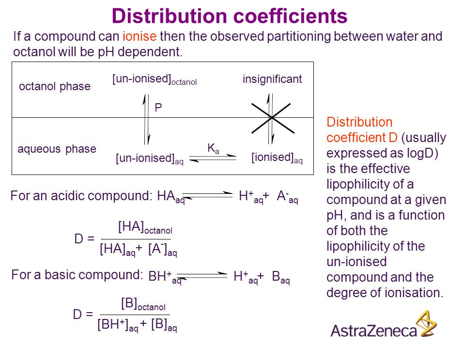If a compound can ionise then the observed partitioning between water and octanol will be pH dependent. [un-ionised] aq [ionised] aq [un-ionised] octa