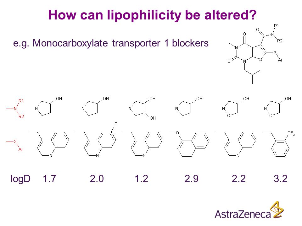 e.g. Monocarboxylate transporter 1 blockers How can lipophilicity be altered? logD 1.7 2.0 1.2 2.9 2.2 3.2
