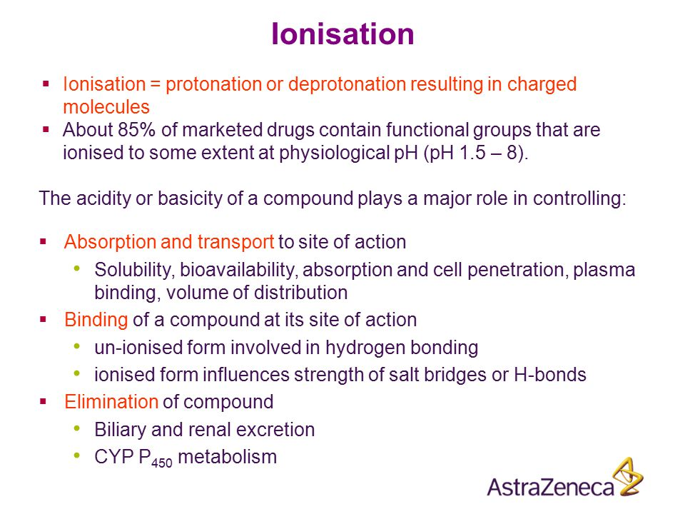 Ionisation  Ionisation = protonation or deprotonation resulting in charged molecules  About 85% of marketed drugs contain functional groups that are