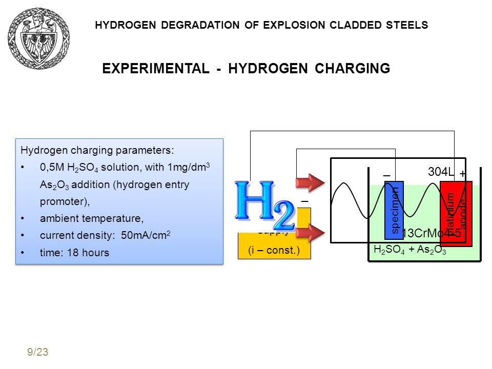 HYDROGEN DEGRADATION OF EXPLOSION CLADDED STEELS EXPERIMENTAL - HYDROGEN CHARGING Hydrogen charging parameters: 0,5M H 2 SO 4 solution, with 1mg/dm 3 As 2 O 3 addition (hydrogen entry promoter), ambient temperature, current density: 50mA/cm 2 time: 18 hours Hydrogen charging parameters: 0,5M H 2 SO 4 solution, with 1mg/dm 3 As 2 O 3 addition (hydrogen entry promoter), ambient temperature, current density: 50mA/cm 2 time: 18 hours specimen _ _ platinium anode + + H 2 SO 4 + As 2 O 3 power supply (i – const.) 304L 13CrMo4-5 9/23