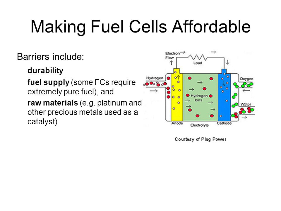 Making Fuel Cells Affordable Barriers include: durability fuel supply (some FCs require extremely pure fuel), and raw materials (e.g.