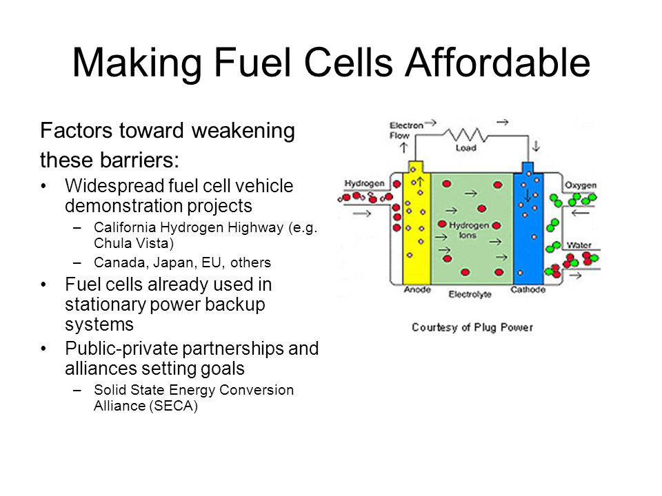 Making Fuel Cells Affordable Factors toward weakening these barriers: Widespread fuel cell vehicle demonstration projects –California Hydrogen Highway (e.g.