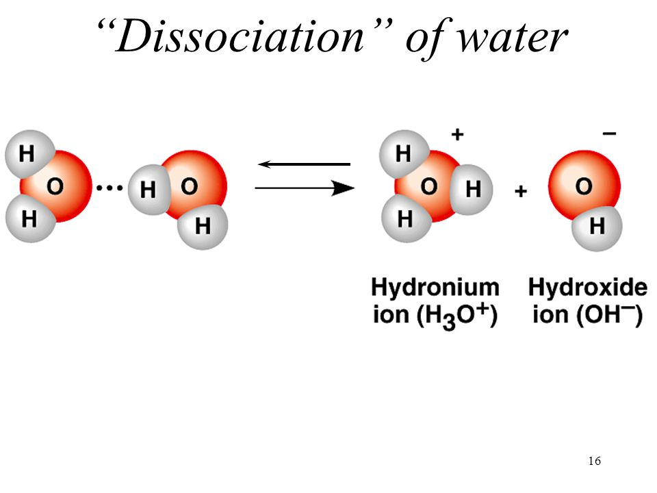 16 Dissociation of water