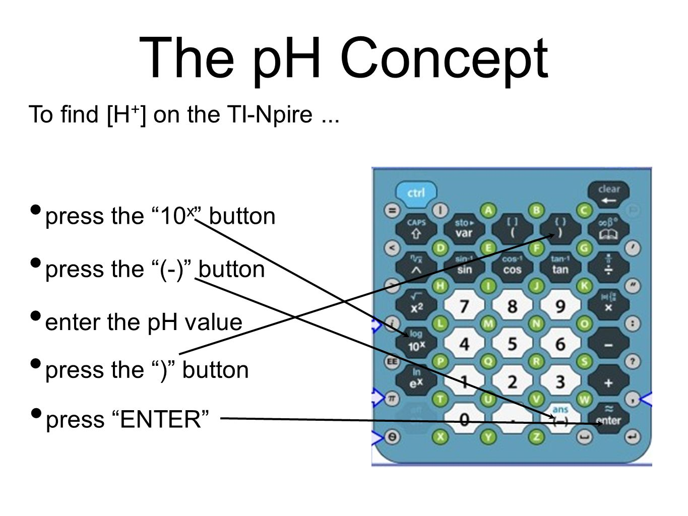 The pH Concept To find [H + ] on the TI-Npire...