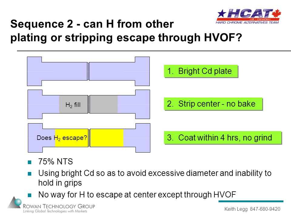 Keith Legg 847-680-9420 Sequence 2 - can H from other plating or stripping escape through HVOF.