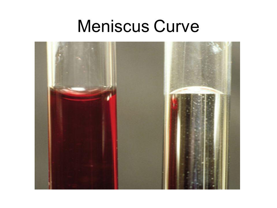 Meniscus Curve