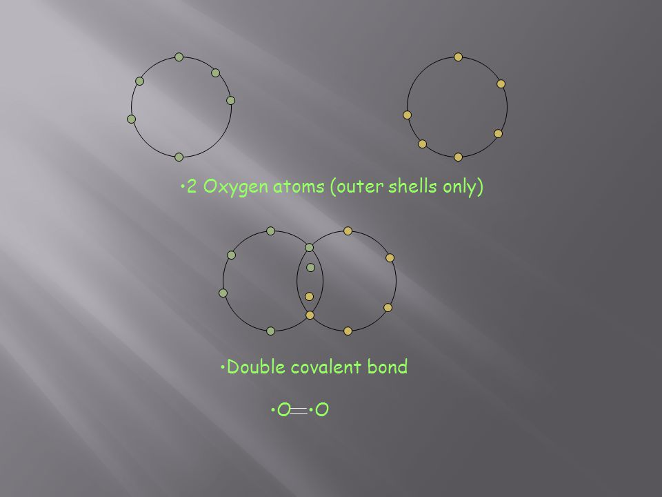 Covalent bonds ; a covalent bonds forms when two atoms share a pair of electrons together ( thus each atom will be donating an electron to form the bond).If each atom donates 2electrons a double bond is formed which is stronger and more rigid, and a triple bond is formed when 3electrons is donated by each atom.
