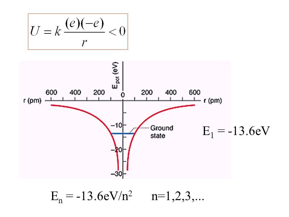 E n = -13.6eV/n 2 n=1,2,3,... E 1 = -13.6eV