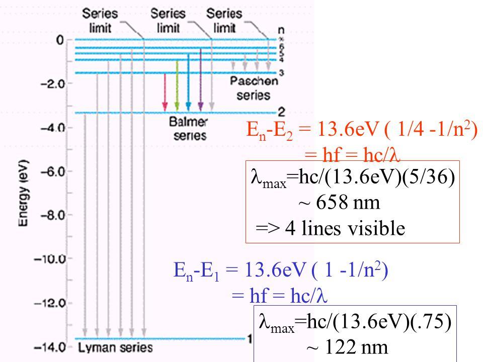 E n -E 1 = 13.6eV ( 1 -1/n 2 ) = hf = hc/ max =hc/(13.6eV)(.75) ~ 122 nm E n -E 2 = 13.6eV ( 1/4 -1/n 2 ) = hf = hc/ max =hc/(13.6eV)(5/36) ~ 658 nm => 4 lines visible