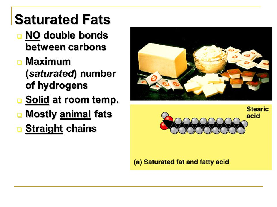  NO double bonds between carbons  Maximum (saturated) number of hydrogens  Solid at room temp.  Mostly animal fats  Straight chains Saturated Fat