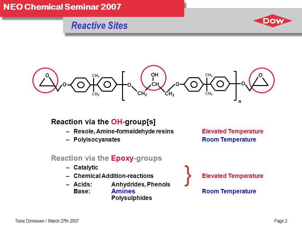 Toine Dinnissen / March 27th 2007Page 2 NEO Chemical Seminar 2007 Reactive Sites O CH 3 O O O O O CH 2 OH CH CH 2 N Reaction via the OH-group[s] –Resole, Amine-formaldehyde resinsElevated Temperature –PolyisocyanatesRoom Temperature Reaction via the Epoxy-groups –Catalytic –Chemical Addition-reactionsElevated Temperature –Acids:Anhydrides, Phenols Base: Amines Room Temperature Polysulphides }