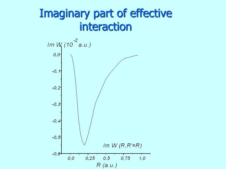 Annihilation cross-section Scattering length: a=6.1-i2.7 a.u., a at =5.2-i1.8 a.u.