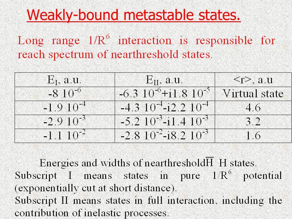 Weakly-bound metastable states.
