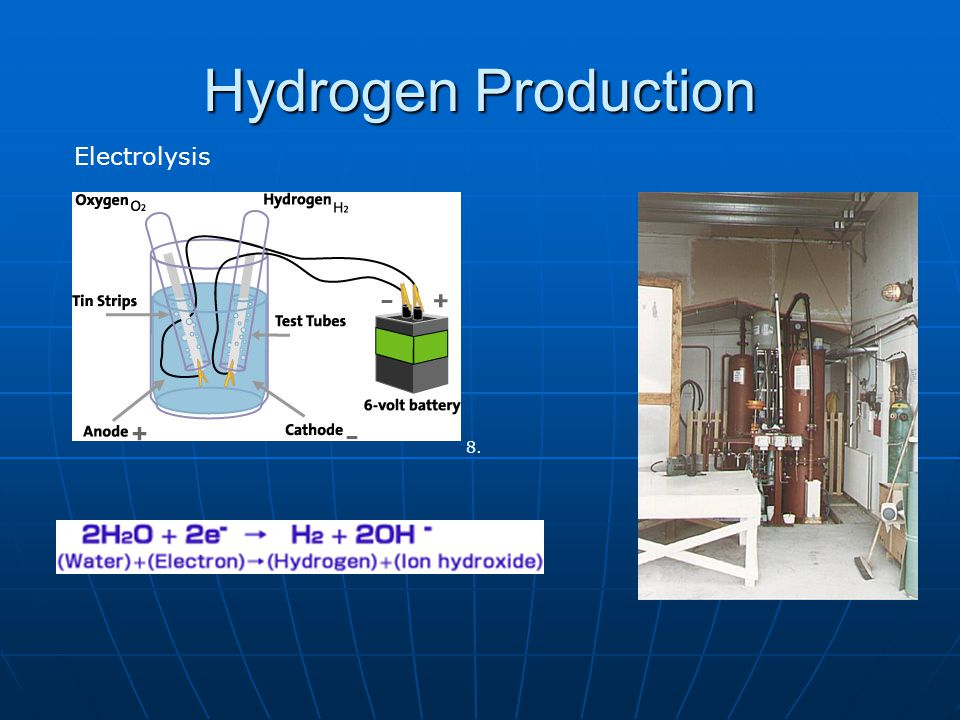 Hydrogen Production Electrolysis 8.