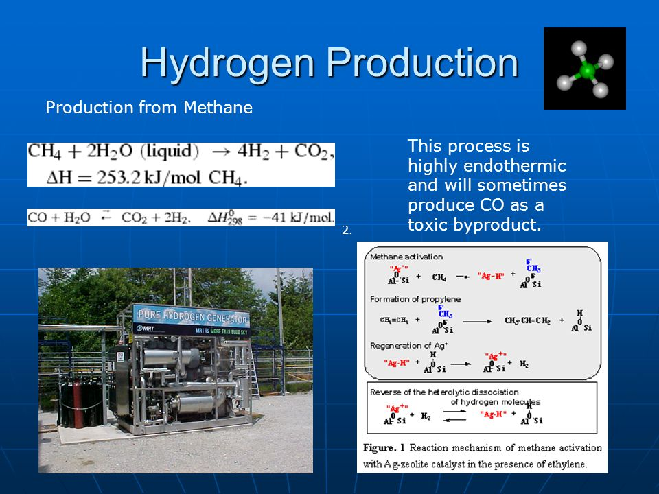 Hydrogen Production Production from Methane This process is highly endothermic and will sometimes produce CO as a toxic byproduct.