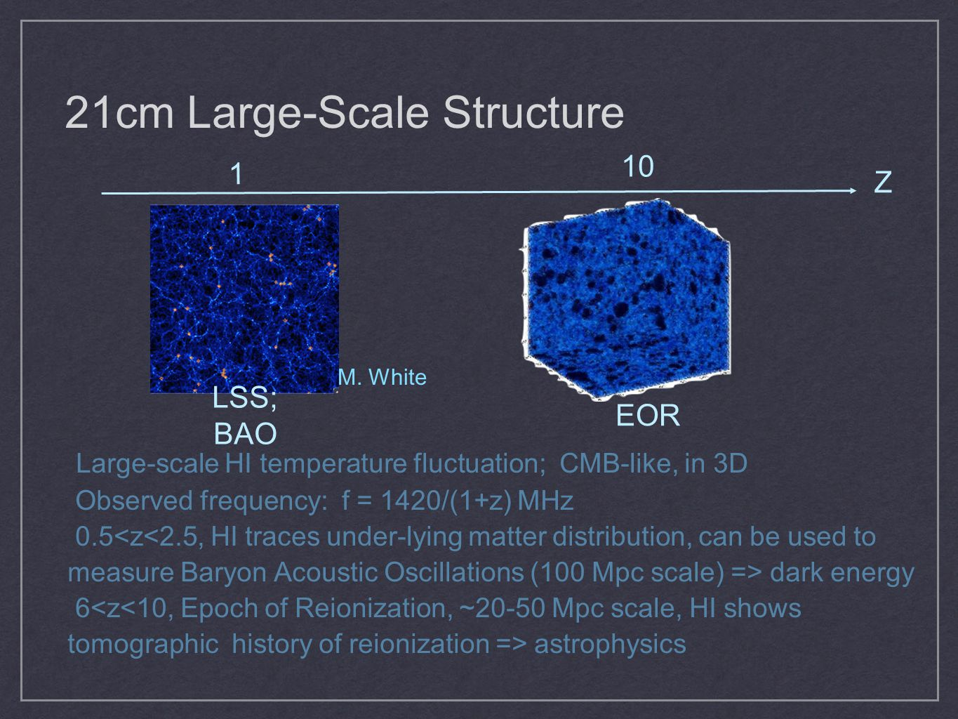 21cm Large-Scale Structure Large-scale HI temperature fluctuation; CMB-like, in 3D Observed frequency: f = 1420/(1+z) MHz 0.5 dark energy 6 astrophysi