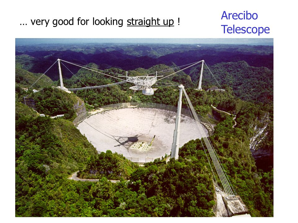 Arecibo Telescope … very good for looking straight up !