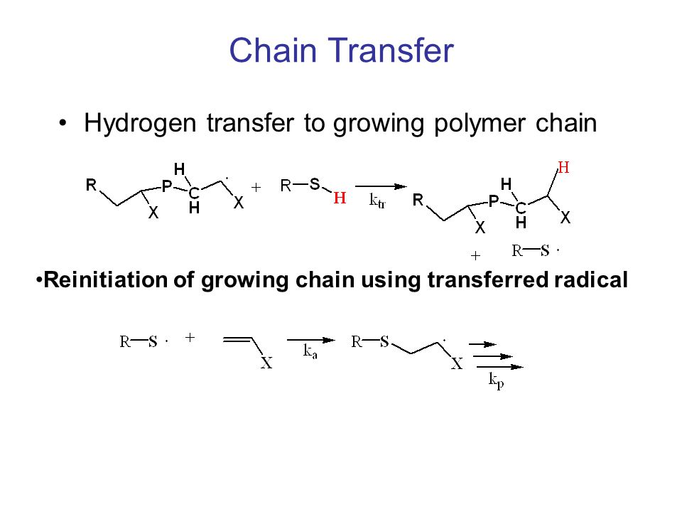 Chain Transfer Hydrogen transfer to growing polymer chain Reinitiation of growing chain using transferred radical