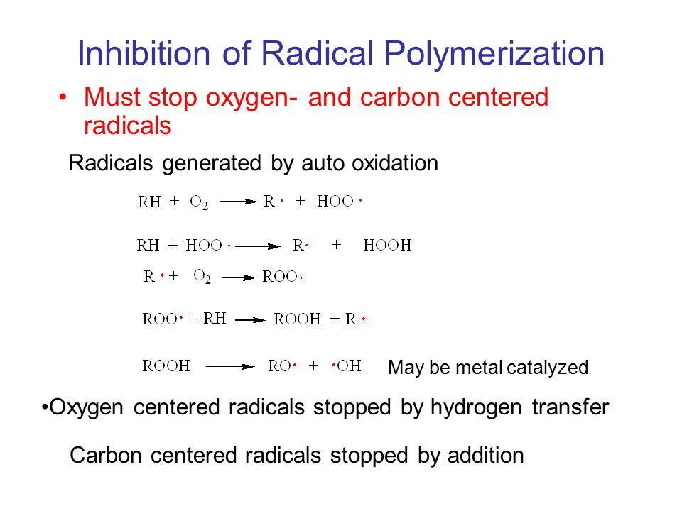 Inhibition of Radical Polymerization Must stop oxygen- and carbon centered radicals Carbon centered radicals stopped by addition Oxygen centered radicals stopped by hydrogen transfer Radicals generated by auto oxidation May be metal catalyzed