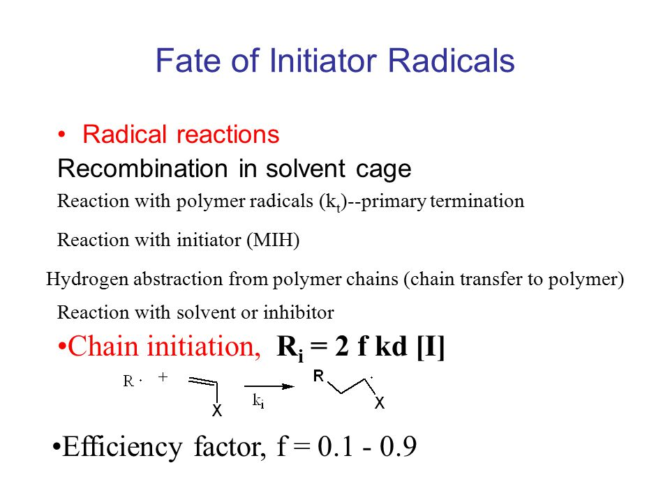 Fate of Initiator Radicals Radical reactions Recombination in solvent cage Chain initiation, R i = 2 f kd [I] Efficiency factor, f = 0.1 - 0.9 Reaction with polymer radicals (k t )--primary termination Reaction with initiator (MIH) Hydrogen abstraction from polymer chains (chain transfer to polymer) Reaction with solvent or inhibitor
