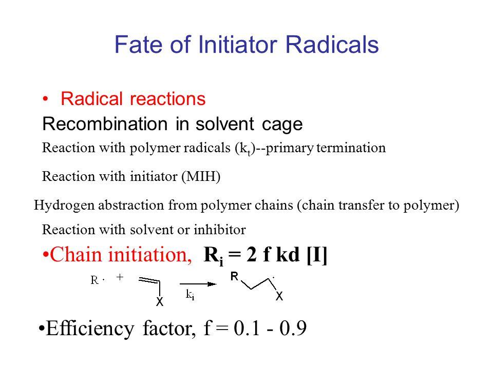Radical Initiators Azo Initiators