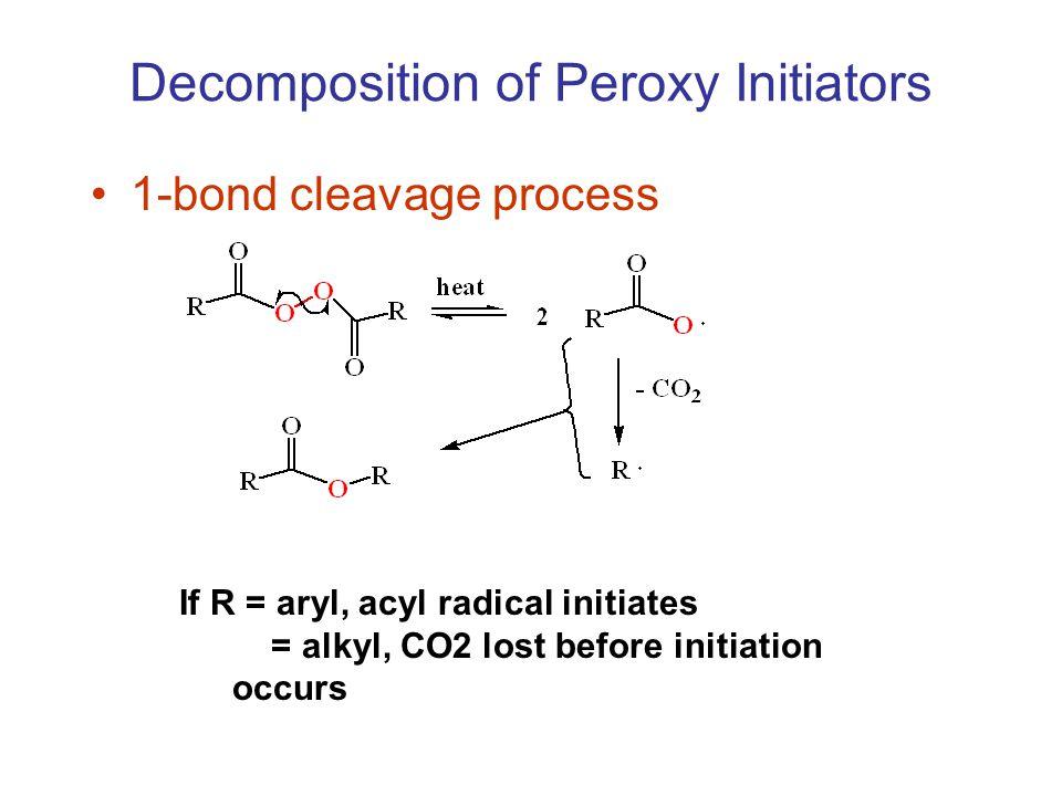 Reaction of benzoyloxy radicals with styrene