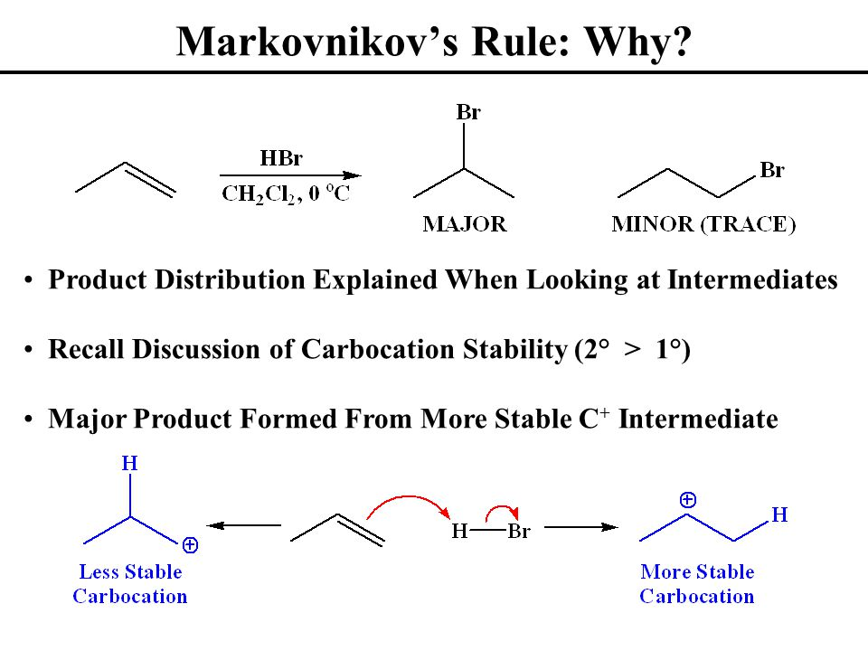 Markovnikov's Rule: Why? Product Distribution Explained When Looking at Intermediates Recall Discussion of Carbocation Stability (2° > 1°) Major Produ