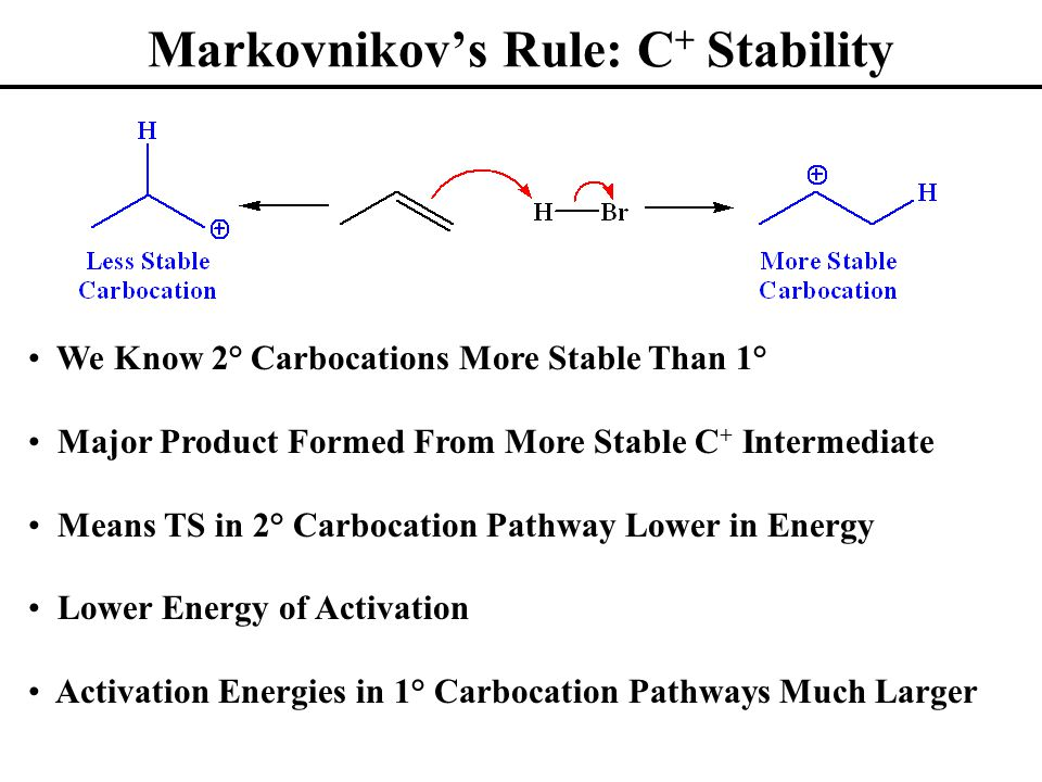 Markovnikov's Rule: C + Stability We Know 2° Carbocations More Stable Than 1° Major Product Formed From More Stable C + Intermediate Means TS in 2° Carbocation Pathway Lower in Energy Lower Energy of Activation Activation Energies in 1° Carbocation Pathways Much Larger