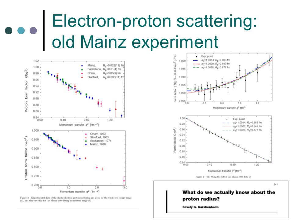 Electron-proton scattering: old Mainz experiment