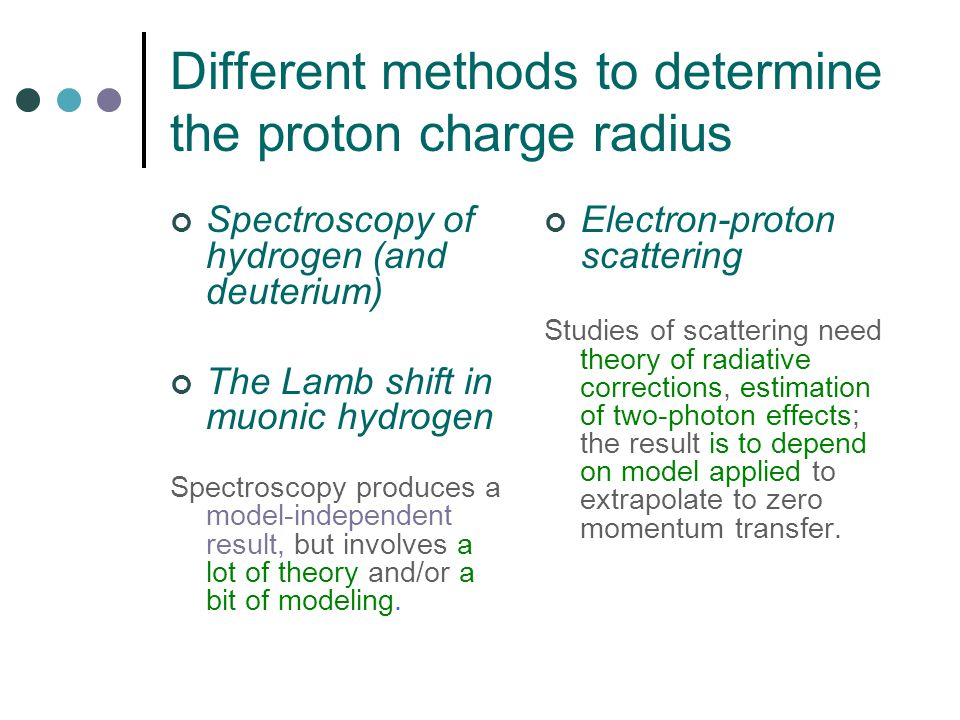 Different methods to determine the proton charge radius Spectroscopy of hydrogen (and deuterium) The Lamb shift in muonic hydrogen Spectroscopy produces a model-independent result, but involves a lot of theory and/or a bit of modeling.