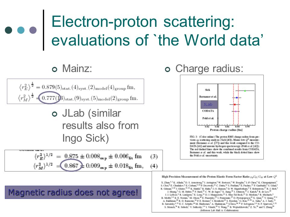 Electron-proton scattering: evaluations of `the World data' Mainz: JLab (similar results also from Ingo Sick) Charge radius: Magnetic radius does not agree.