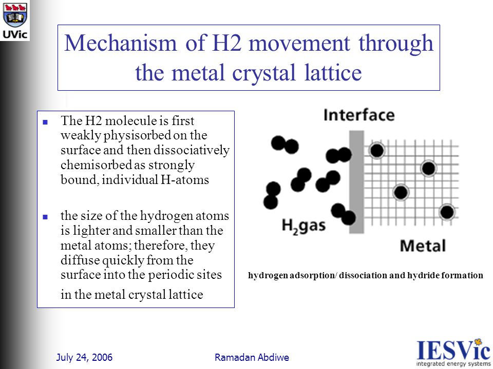 July 24, 2006 Ramadan Abdiwe Mechanism of H2 movement through the metal crystal lattice The H2 molecule is first weakly physisorbed on the surface and then dissociatively chemisorbed as strongly bound, individual H-atoms the size of the hydrogen atoms is lighter and smaller than the metal atoms; therefore, they diffuse quickly from the surface into the periodic sites in the metal crystal lattice hydrogen adsorption/ dissociation and hydride formation