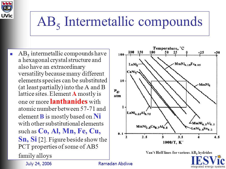 July 24, 2006 Ramadan Abdiwe AB 5 Intermetallic compounds AB 5 intermetallic compounds have a hexagonal crystal structure and also have an extraordinary versatility because many different elements species can be substituted (at least partially) into the A and B lattice sites.