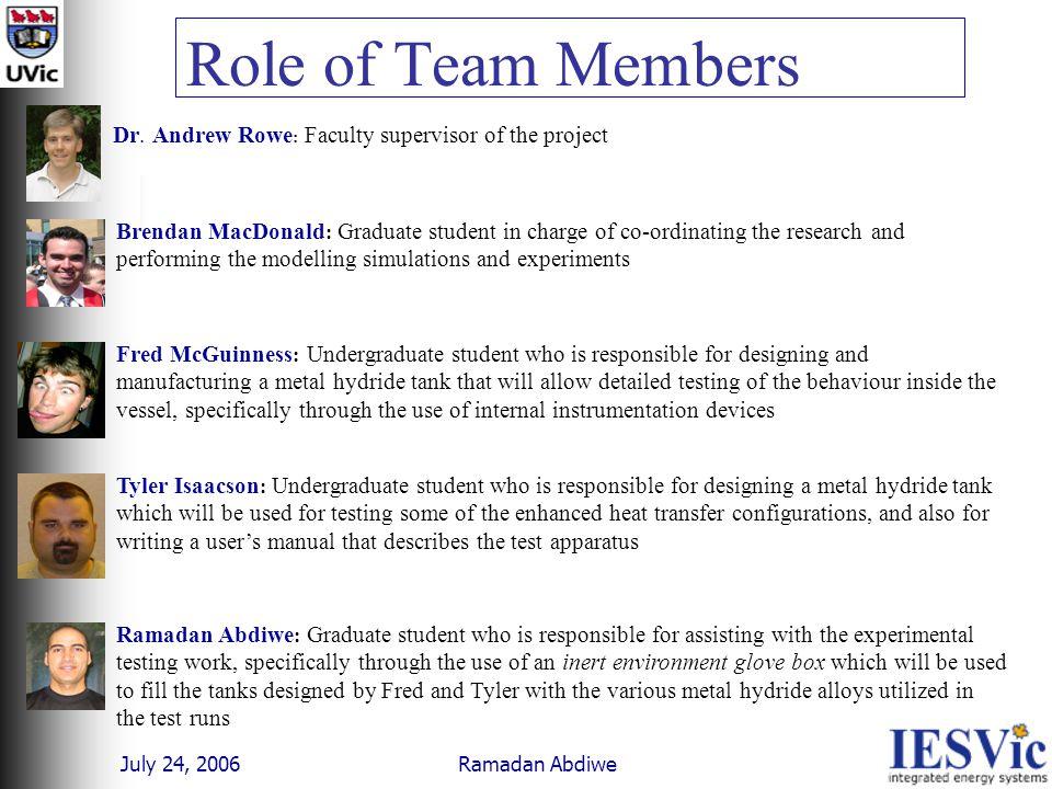 July 24, 2006 Ramadan Abdiwe Role of Team Members Dr.