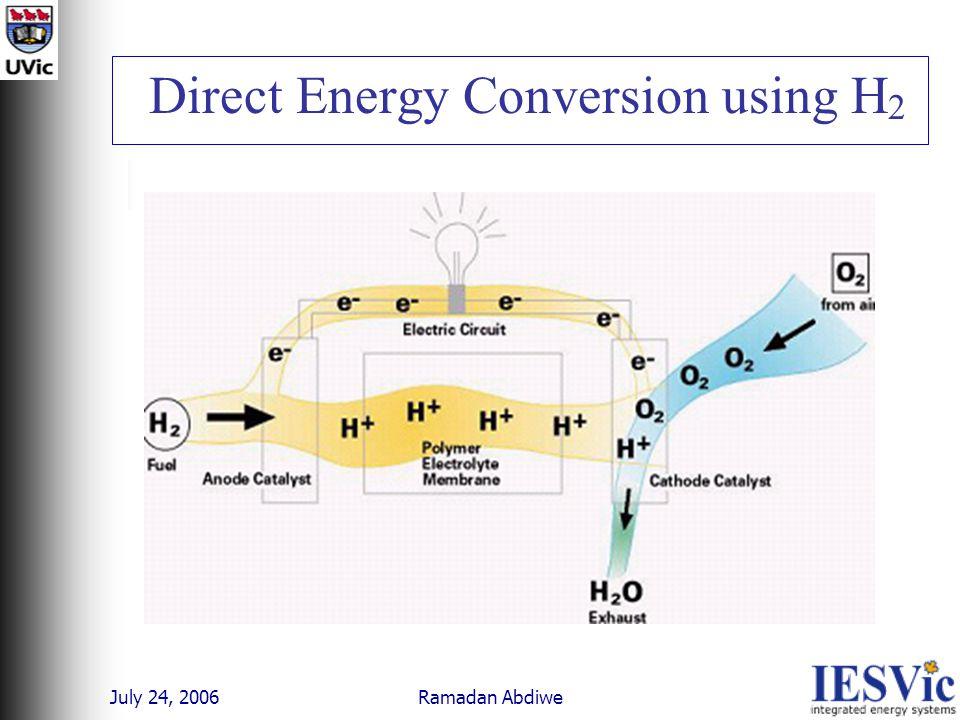July 24, 2006 Ramadan Abdiwe Direct Energy Conversion using H 2