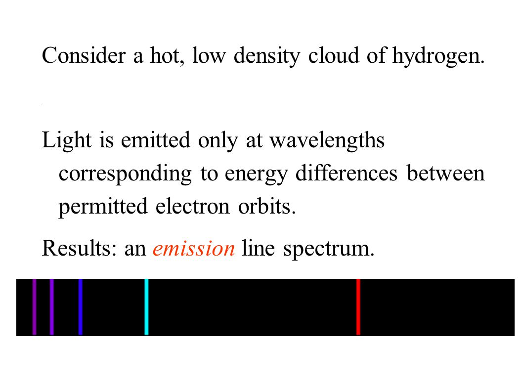 Consider a hot, low density cloud of hydrogen.