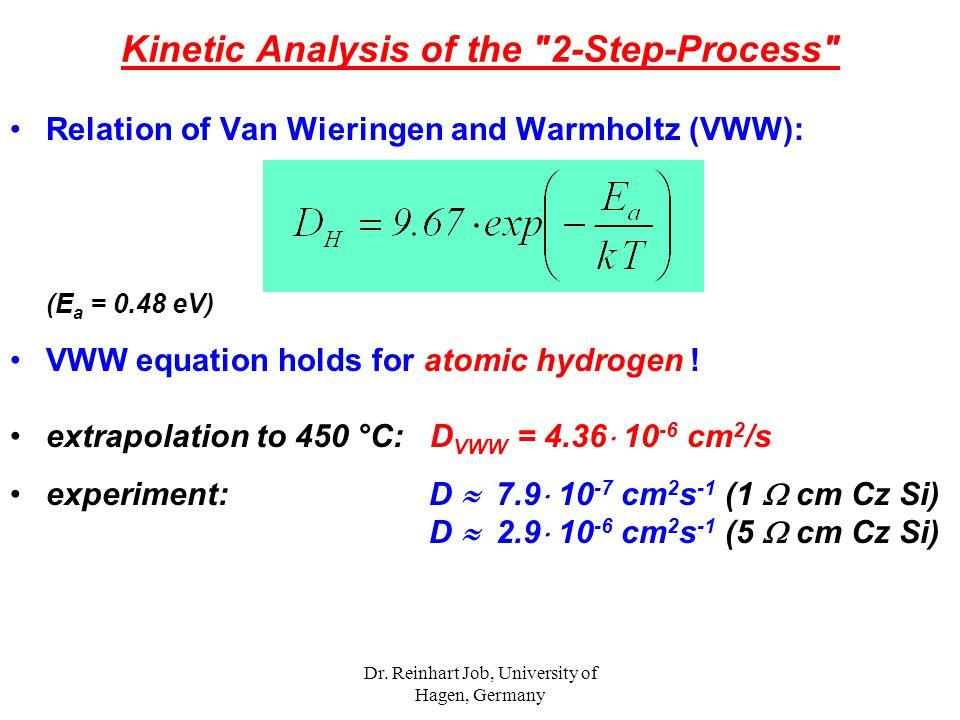 Dr. Reinhart Job, University of Hagen, Germany Kinetic Analysis of the