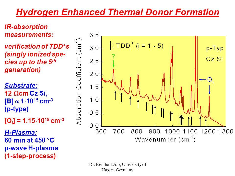 Dr. Reinhart Job, University of Hagen, Germany Hydrogen Enhanced Thermal Donor Formation IR-absorption measurements: verification of TDD + s (singly i
