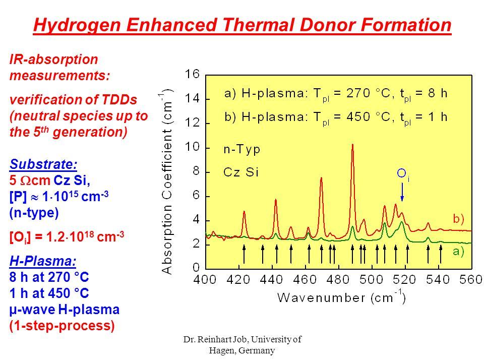 Dr. Reinhart Job, University of Hagen, Germany Hydrogen Enhanced Thermal Donor Formation IR-absorption measurements: verification of TDDs (neutral spe