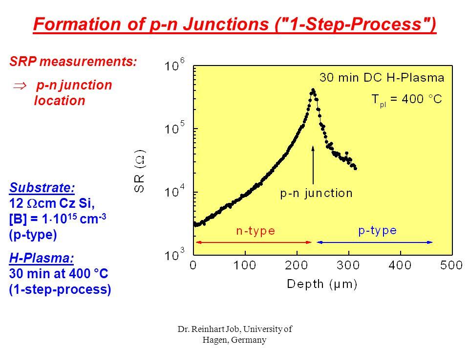 Dr. Reinhart Job, University of Hagen, Germany Formation of p-n Junctions (