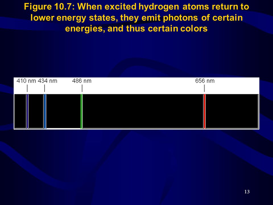 13 Figure 10.7: When excited hydrogen atoms return to lower energy states, they emit photons of certain energies, and thus certain colors