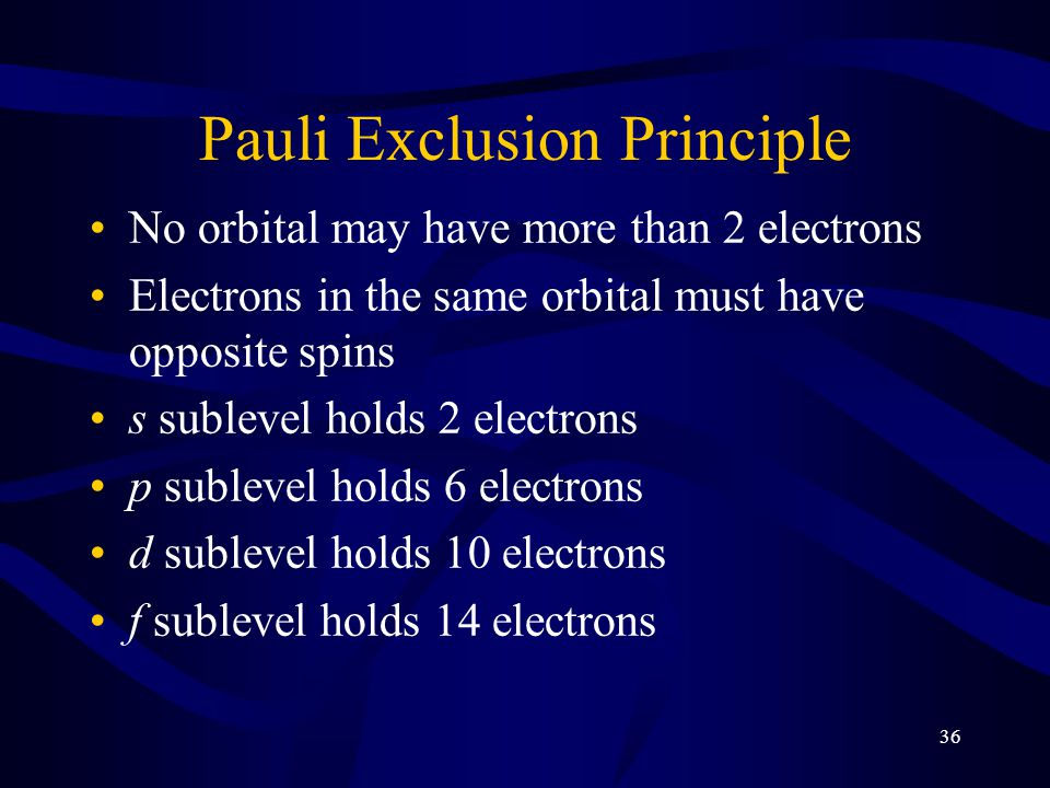 36 Pauli Exclusion Principle No orbital may have more than 2 electrons Electrons in the same orbital must have opposite spins s sublevel holds 2 electrons p sublevel holds 6 electrons d sublevel holds 10 electrons f sublevel holds 14 electrons