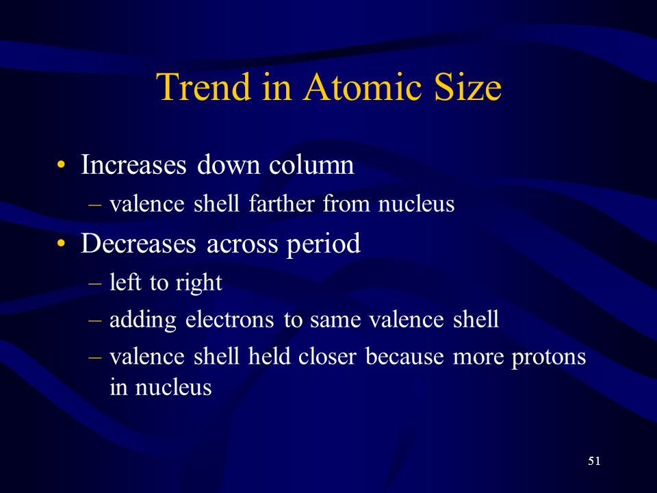 51 Trend in Atomic Size Increases down column –valence shell farther from nucleus Decreases across period –left to right –adding electrons to same valence shell –valence shell held closer because more protons in nucleus