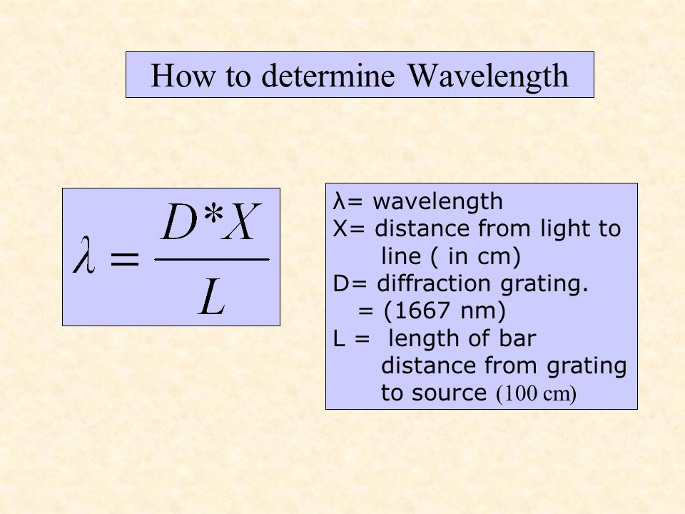 How to determine Wavelength λ= wavelength X= distance from light to line ( in cm) D= diffraction grating. = (1667 nm) L = length of bar distance from