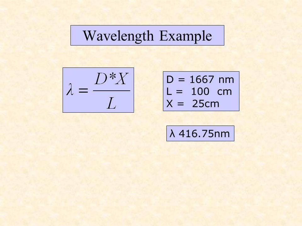 Wavelength Example D = 1667 nm L = 100 cm X = 25cm λ 416.75nm