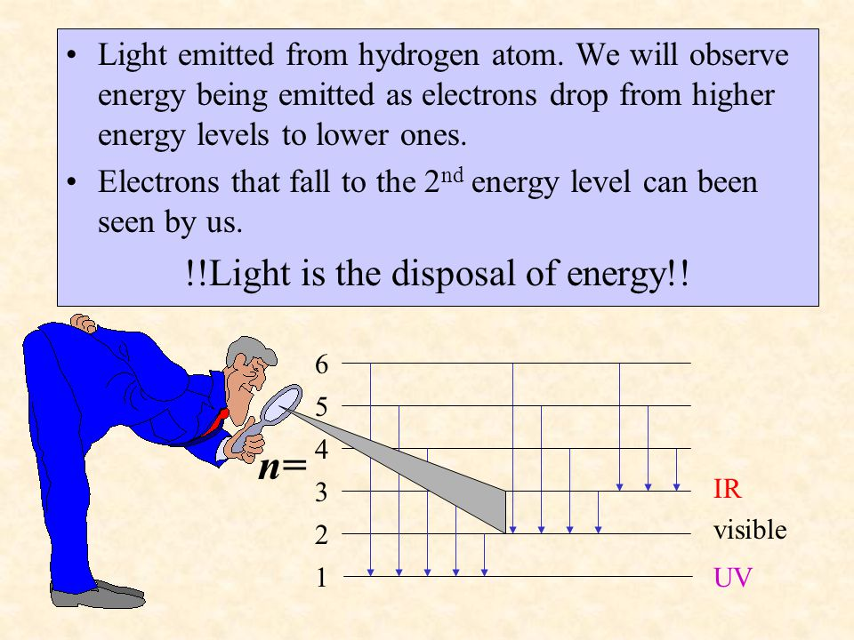 Light emitted from hydrogen atom. We will observe energy being emitted as electrons drop from higher energy levels to lower ones. Electrons that fall