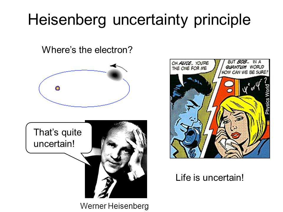 Heisenberg uncertainty principle Life is uncertain! Where's the electron? Werner Heisenberg That's quite uncertain!