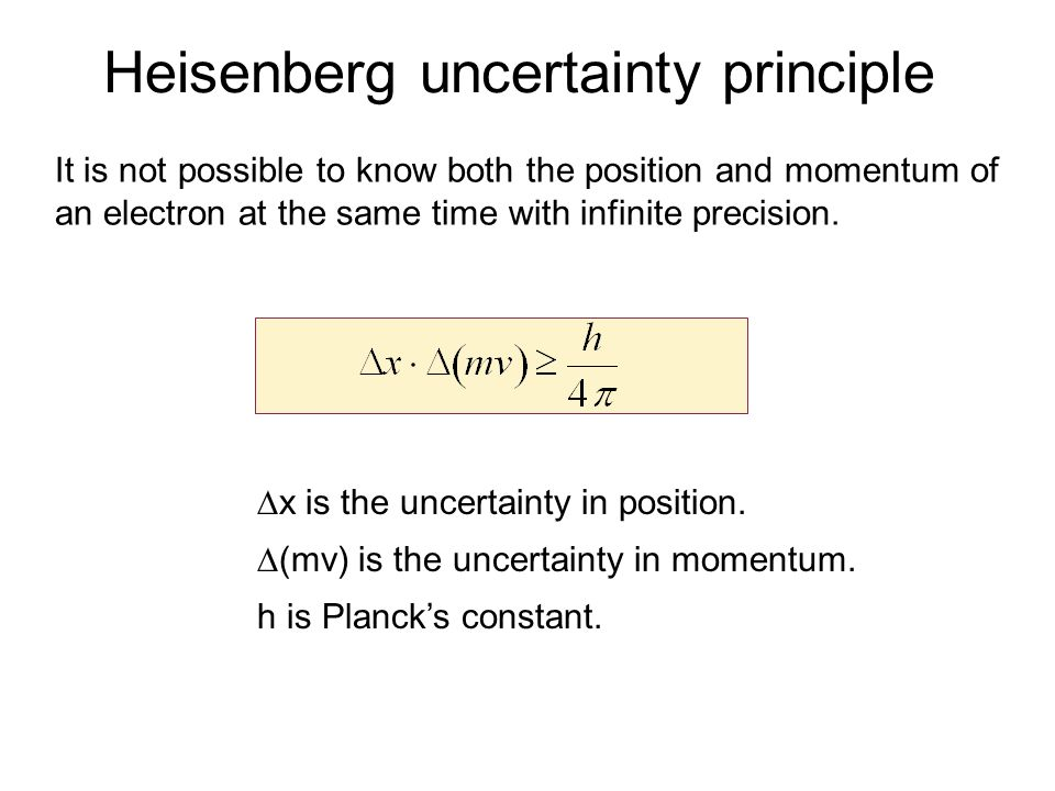 Heisenberg uncertainty principle It is not possible to know both the position and momentum of an electron at the same time with infinite precision.